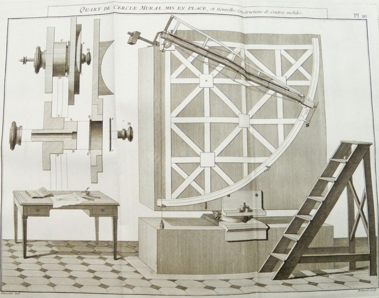 Description et usage des principaux instruments d'astronomie. Pierre-Charles LE MONNIER.